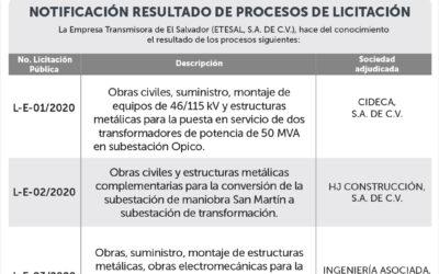 NOTIFICACIÓN RESULTADO DE PROCESOS DE LICITACIÓN